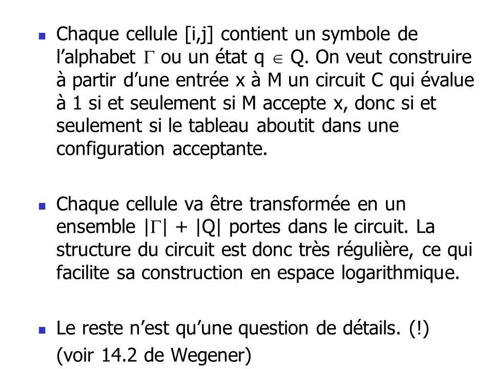 Chaque cellule [i,j] contient un symbole de l'alphabet  ou un état q  Q. On veut construire à partir d'une entrée x à M un circuit C qui évalue à 1 si et seulement si M accepte x, donc si et seulement si le tableau aboutit dans une configuration acceptante.